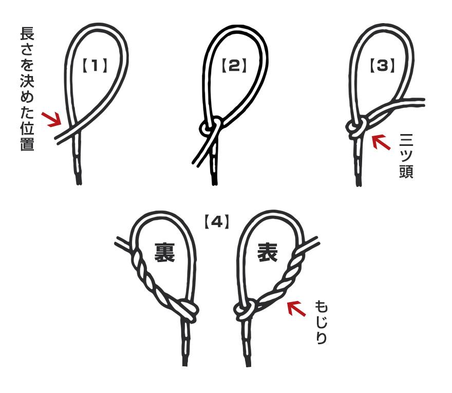 弦のかけ方について